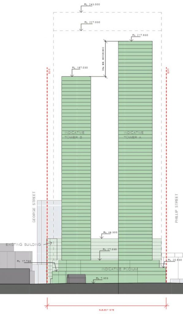 Elevation diagrams for 180 George Street