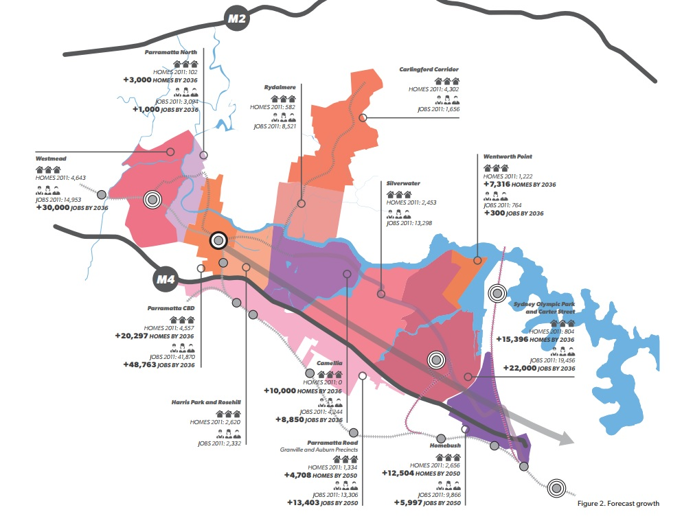 Greater Parramatta Housing Forecast 2036