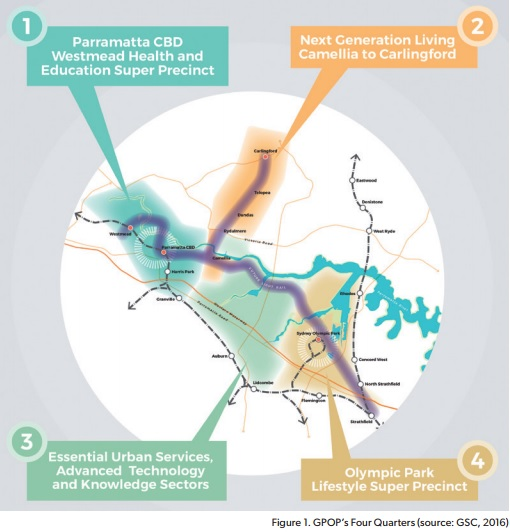 Greater Parramatta to Olympic Peninsula Vision