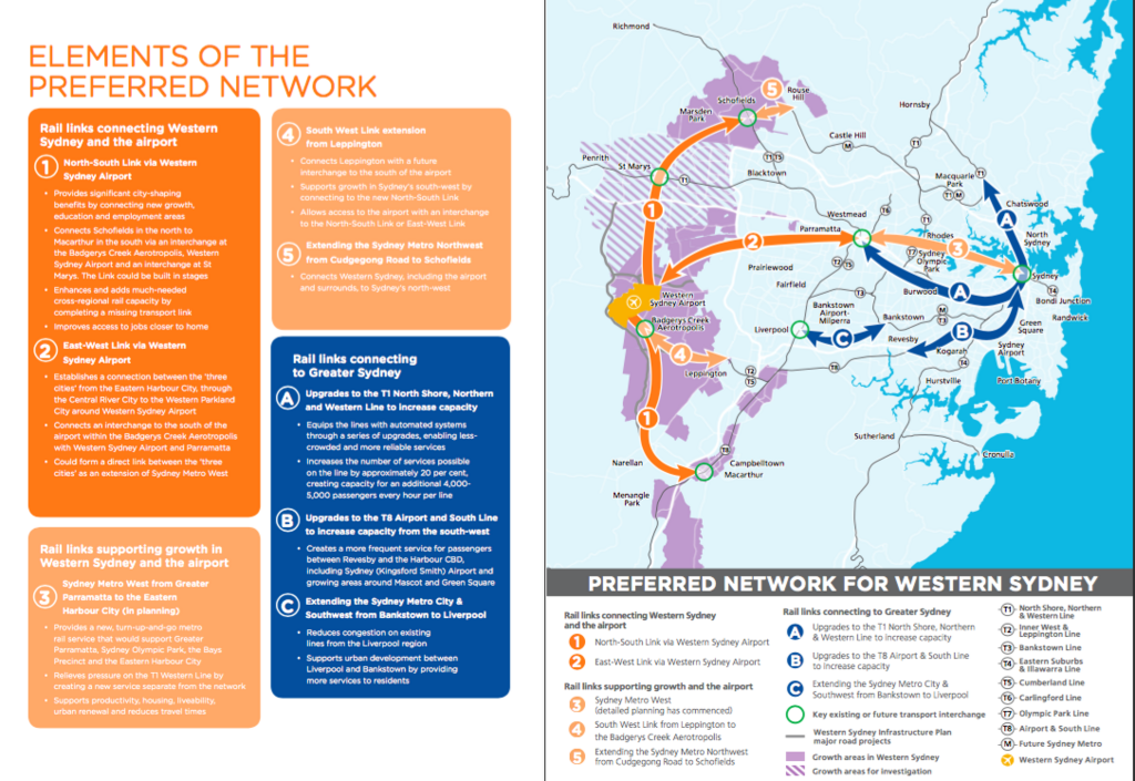 Preferred Network for Western Sydney Rail