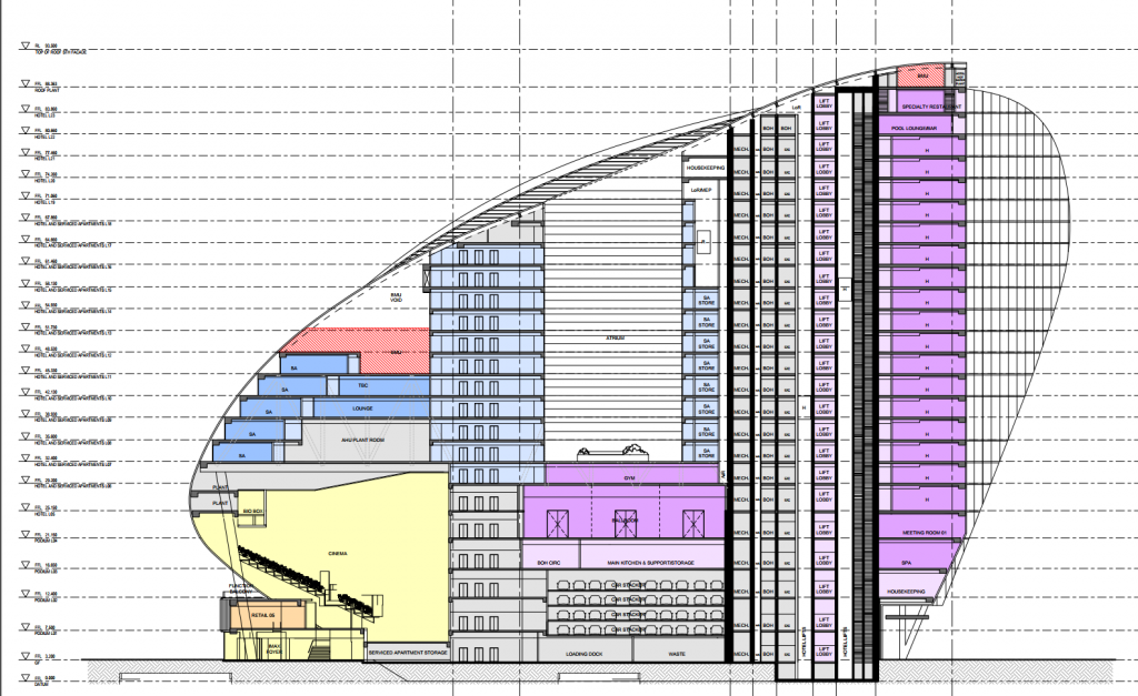 The Ribbon Elevations Plans