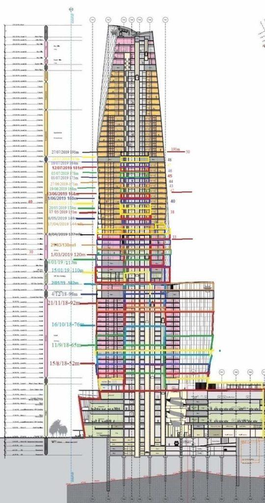Crown Sydney Skyscraper Progress height